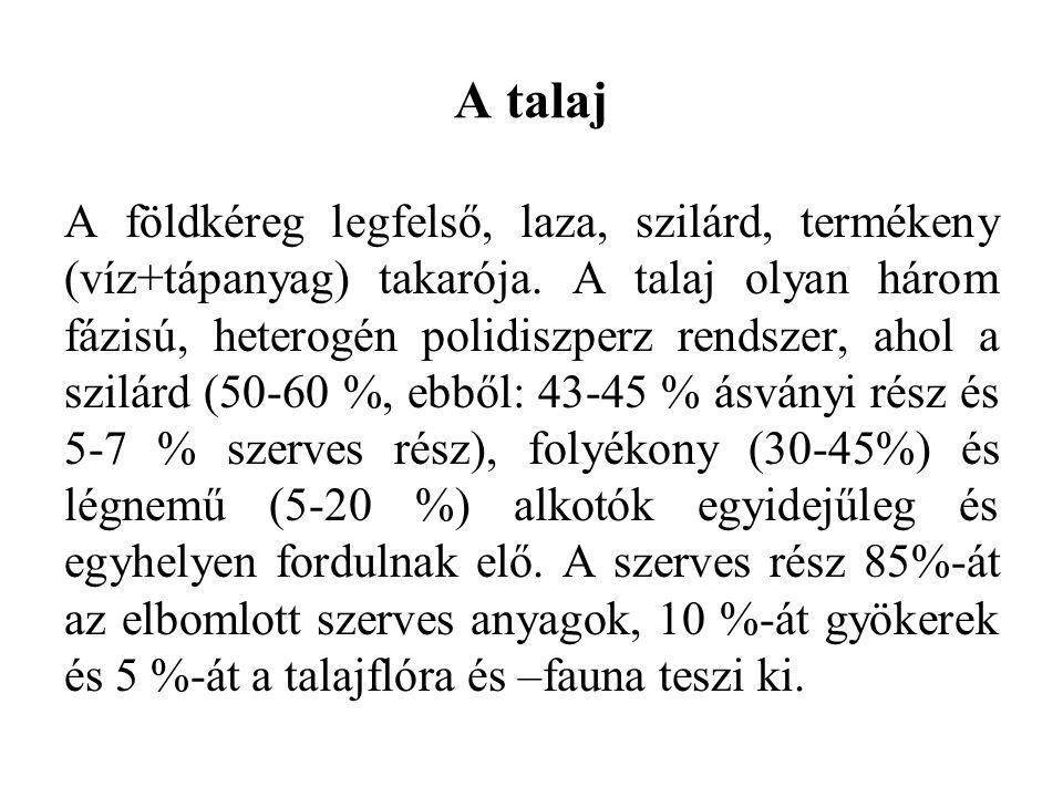 A talaj nedvességtartalma 15 mm N tf ּ h 10 W mm = W= N tf ּ h [m 3 /ha]