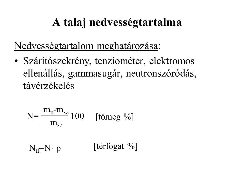 A talaj nedvességtartalma Nedvességtartalom meghatározása: Szárítószekrény, tenziométer, elektromos ellenállás, gammasugár, neutronszóródás, távérzékelés m n -m sz m sz 100N= N tf =Nּ ρ [tömeg %] [térfogat %]