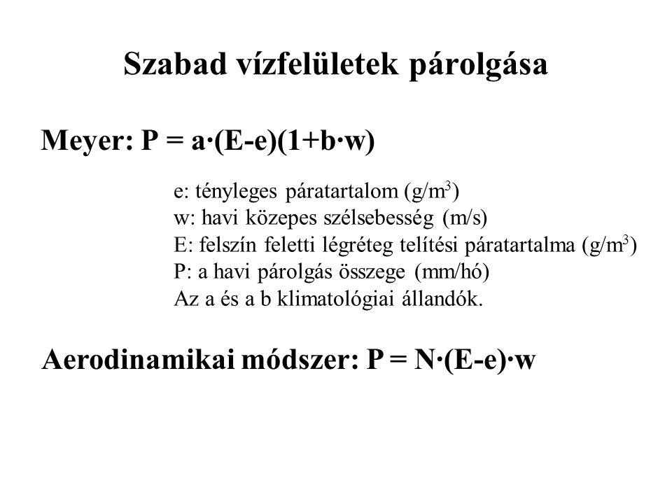 Szabad vízfelületek párolgása Meyer: P = a·(E-e)(1+b·w) e: tényleges páratartalom (g/m 3 ) w: havi közepes szélsebesség (m/s) E: felszín feletti légréteg telítési páratartalma (g/m 3 ) P: a havi párolgás összege (mm/hó) Az a és a b klimatológiai állandók.