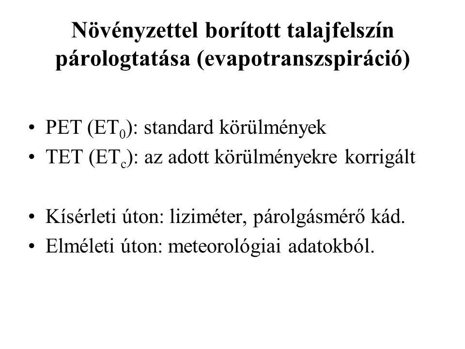 Növényzettel borított talajfelszín párologtatása (evapotranszspiráció) PET (ET 0 ): standard körülmények TET (ET c ): az adott körülményekre korrigált Kísérleti úton: liziméter, párolgásmérő kád.