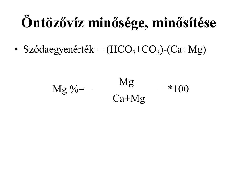 Öntözővíz minősége, minősítése Szódaegyenérték = (HCO 3 +CO 3 )-(Ca+Mg) Mg Ca+Mg *100Mg %=