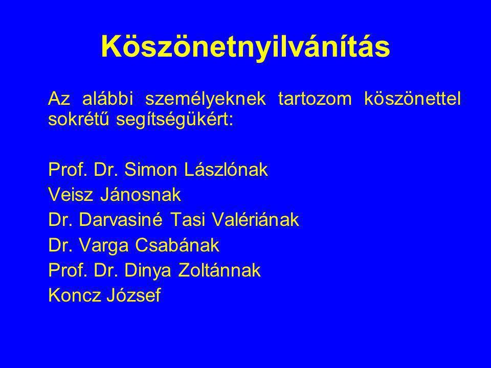 Köszönetnyilvánítás Az alábbi személyeknek tartozom köszönettel sokrétű segítségükért: Prof. Dr. Simon Lászlónak Veisz Jánosnak Dr. Darvasiné Tasi Val