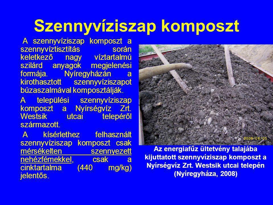 Szennyvíziszap komposzt A szennyvíziszap komposzt a szennyvíztisztítás során keletkező nagy víztartalmú szilárd anyagok megjelenési formája. Nyíregyhá