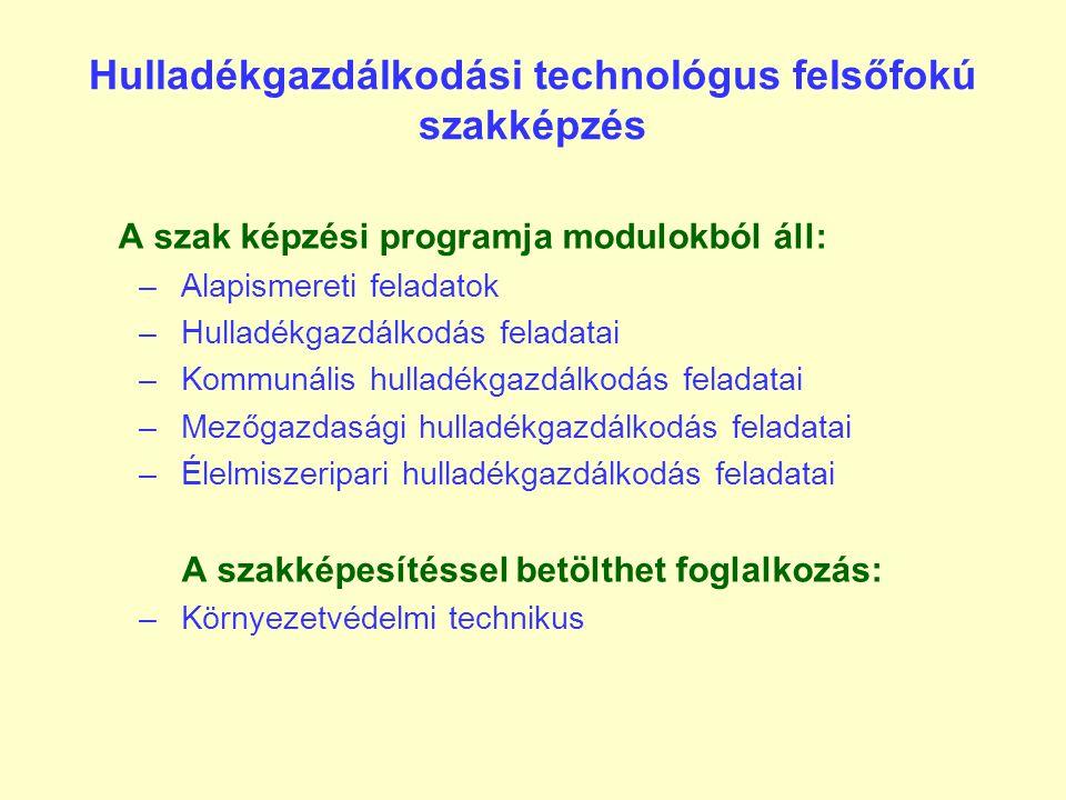 Hulladékgazdálkodási technológus felsőfokú szakképzés Ponthatárok (országosan) 2011-ben –Államilag finanszírozott képzésben 226-270 pont –Költségtérít