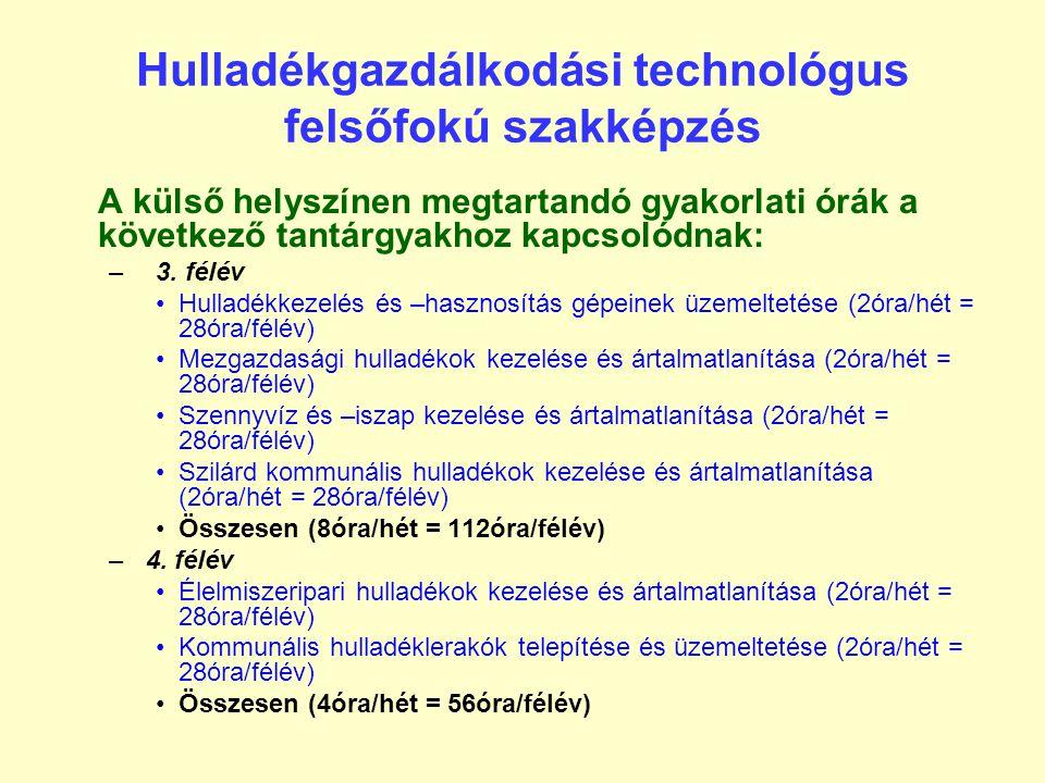 Hulladékgazdálkodási technológus felsőfokú szakképzés A szak képzési programja modulokból áll: –Alapismereti feladatok –Hulladékgazdálkodás feladatai