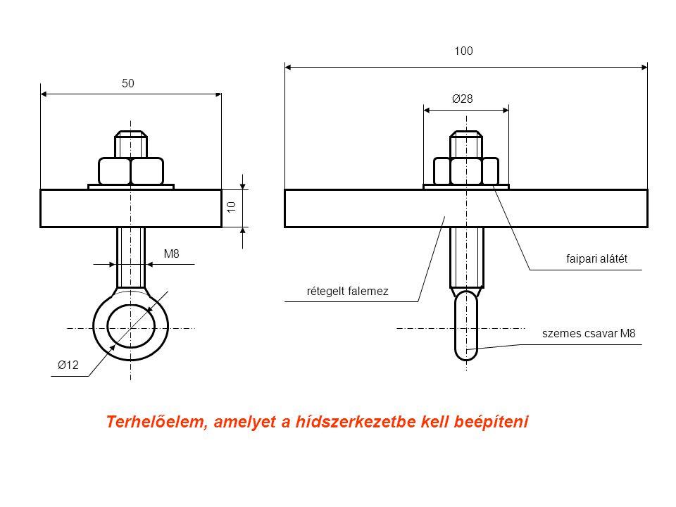 faipari alátét 50 10 M8 Ø12 szemes csavar M8 rétegelt falemez Terhelőelem, amelyet a hídszerkezetbe kell beépíteni Ø28 100