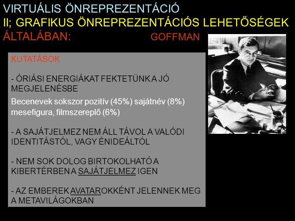 VIRTUÁLIS ÖNREPREZENTÁCIÓ II; GRAFIKUS ÖNREPREZENTÁCIÓS LEHETŐSÉGEK ÁLTALÁBAN: GOFFMAN KUTATÁSOK - ÓRIÁSI ENERGIÁKAT FEKTETÜNK A JÓ MEGJELENÉSBE Becenevek sokszor pozitív (45%) sajátnév (8%) mesefigura, filmszereplő (6%) - A SAJÁTJELMEZ NEM ÁLL TÁVOL A VALÓDI IDENTITÁSTÓL, VAGY ÉNIDEÁLTÓL - NEM SOK DOLOG BIRTOKOLHATÓ A KIBERTÉRBEN A SAJÁTJELMEZ IGEN - AZ EMBEREK AVATAROKKÉNT JELENNEK MEG A METAVILÁGOKBAN