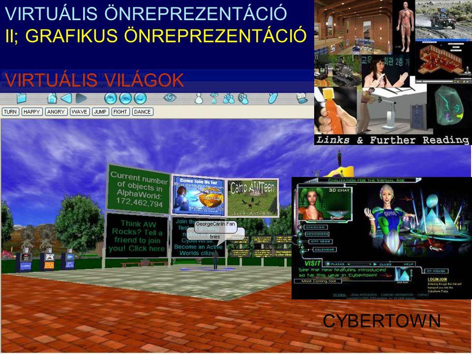VIRTUÁLIS ÖNREPREZENTÁCIÓ II; GRAFIKUS ÖNREPREZENTÁCIÓ VIRTUÁLIS VILÁGOK CYBERTOWN