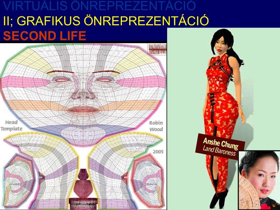 VIRTUÁLIS ÖNREPREZENTÁCIÓ II; GRAFIKUS ÖNREPREZENTÁCIÓ SECOND LIFE