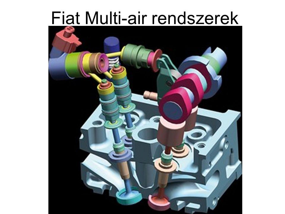 Fiat Multi-air rendszerek