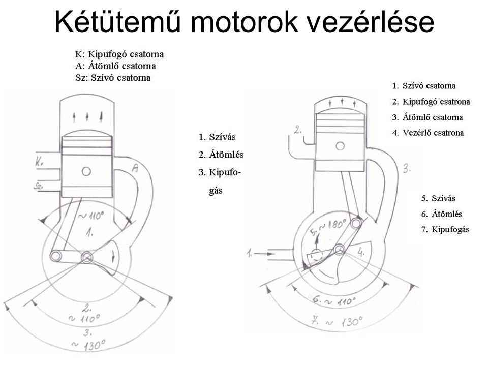 Kétütemű motorok vezérlése