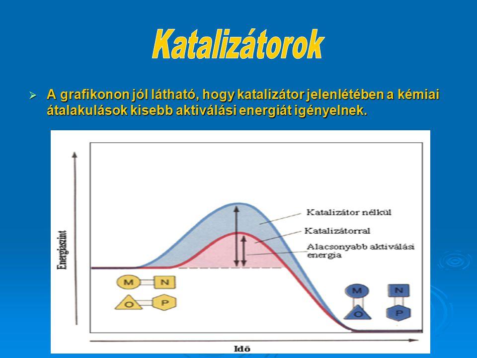  A grafikonon jól látható, hogy katalizátor jelenlétében a kémiai átalakulások kisebb aktiválási energiát igényelnek.