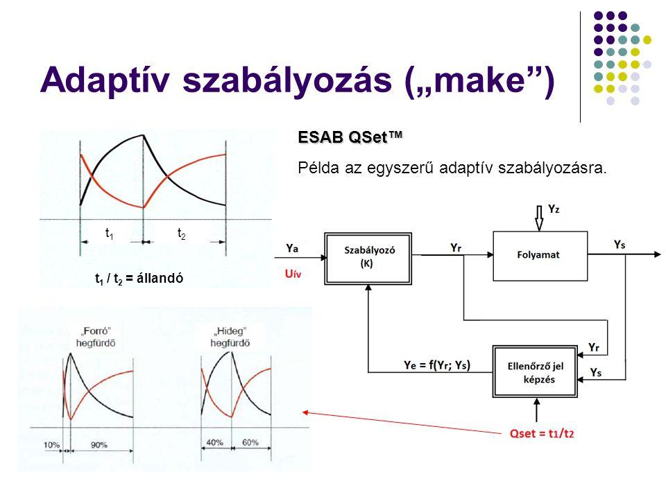 """Adaptív szabályozás (""""make"""") t2t2 t 1 / t 2 = állandó t1t1 ESAB QSet ™ Példa az egyszerű adaptív szabályozásra."""