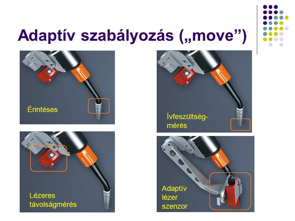 """Adaptív szabályozás (""""move ) Érintéses Ívfeszültség- mérés Lézeres távolságmérés Adaptív lézer szenzor"""