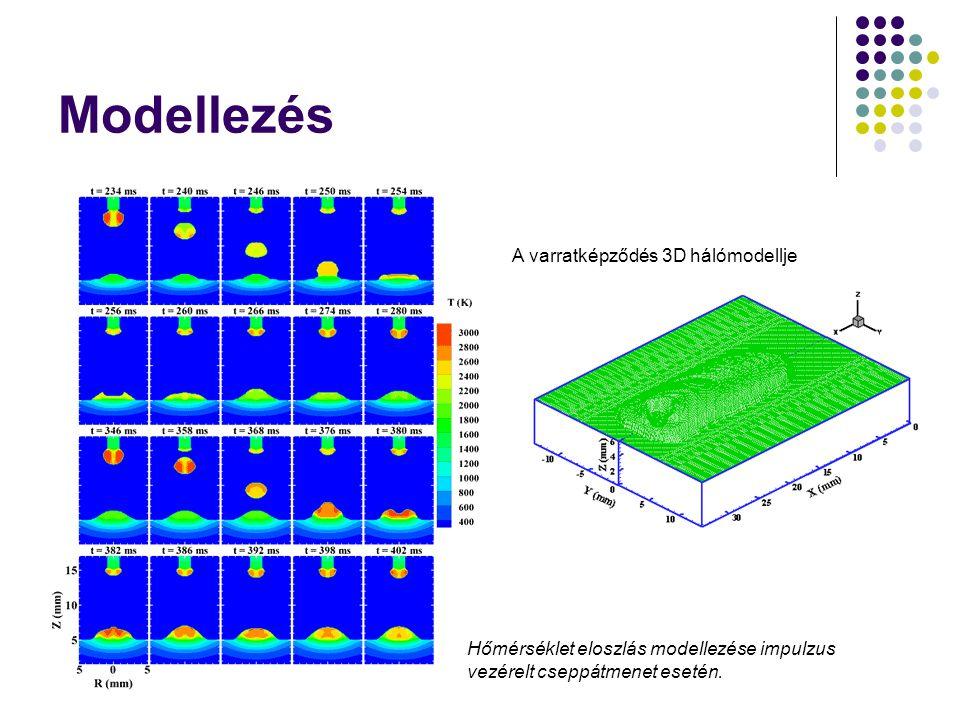 Modellezés A varratképződés 3D hálómodellje Hőmérséklet eloszlás modellezése impulzus vezérelt cseppátmenet esetén.