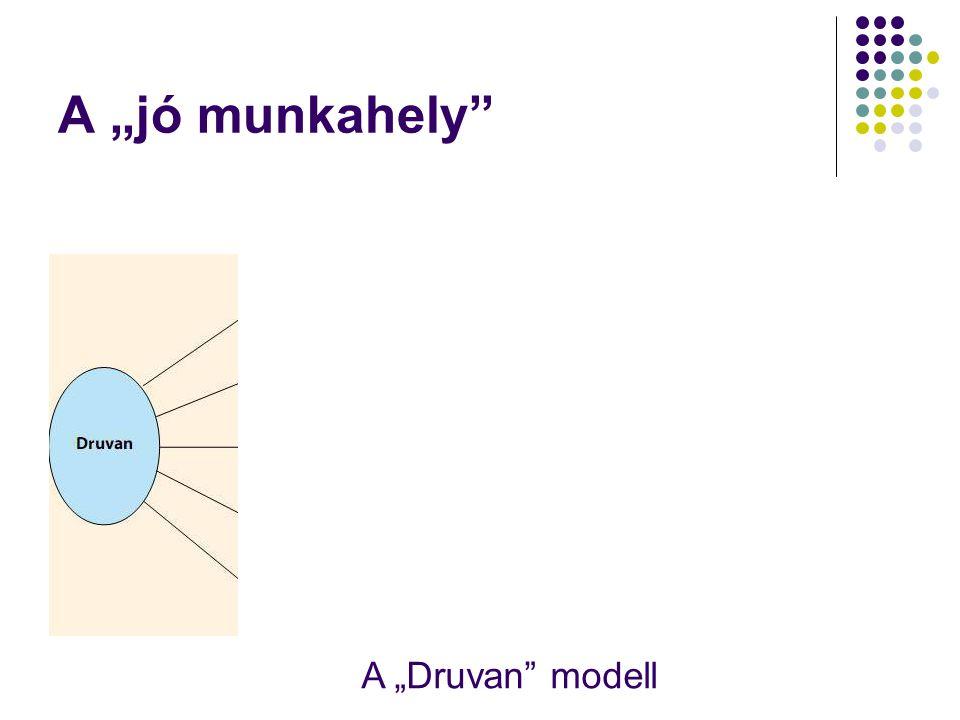 """A """"jó munkahely"""" A """"Druvan"""" modell FeltételekHatásokEredmény"""