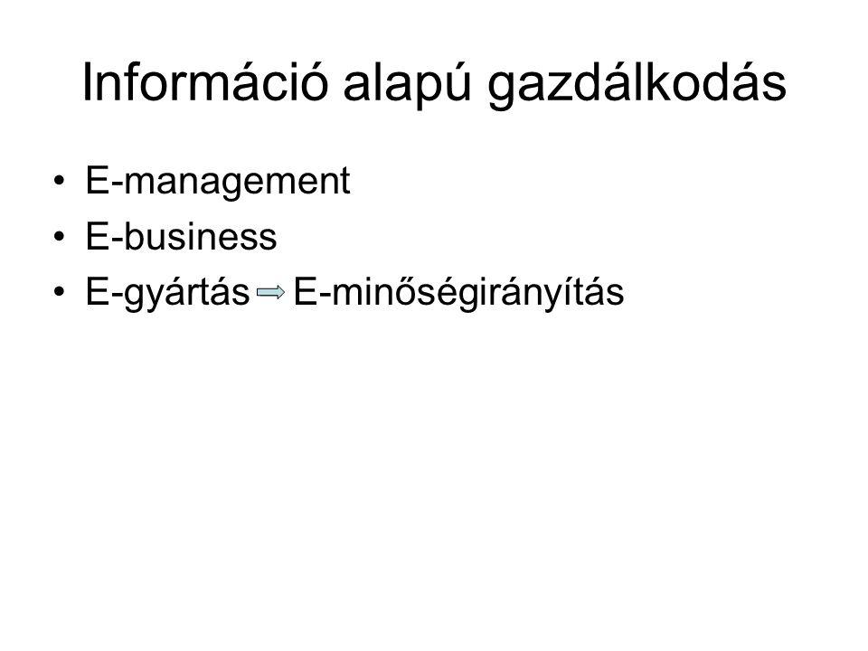 Információ alapú gazdálkodás E-management E-business E-gyártás – E-minőségirányítás