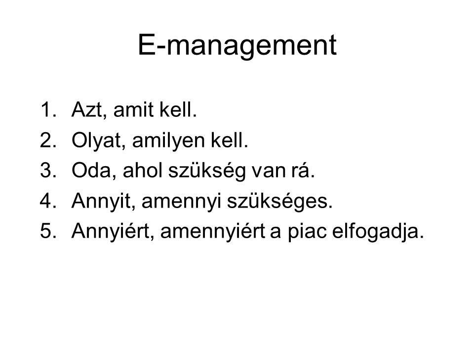 E-management 1.Azt, amit kell. 2.Olyat, amilyen kell.