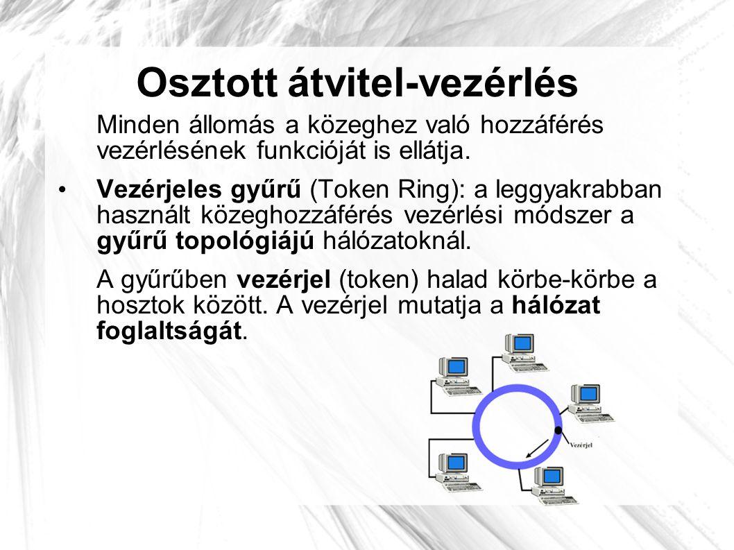Osztott átvitel-vezérlés Minden állomás a közeghez való hozzáférés vezérlésének funkcióját is ellátja. Vezérjeles gyűrű (Token Ring): a leggyakrabban