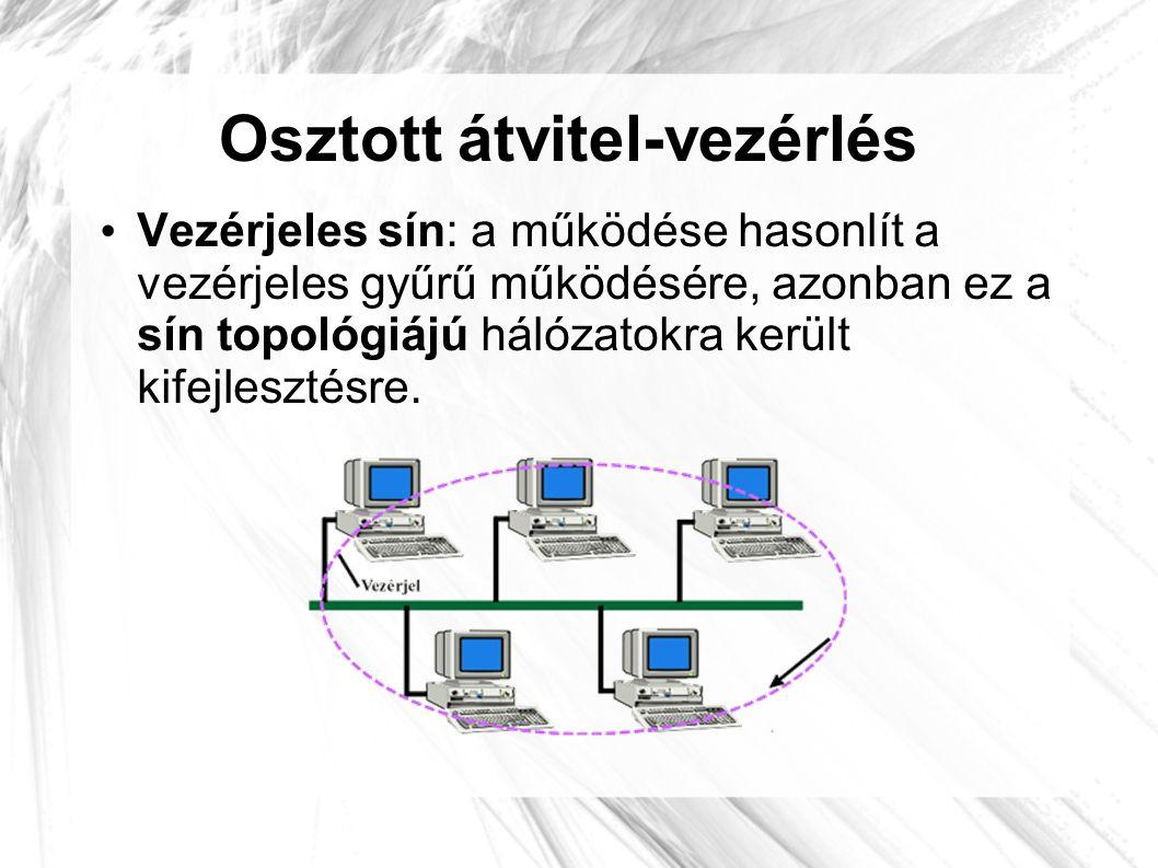 Osztott átvitel-vezérlés Vezérjeles sín: a működése hasonlít a vezérjeles gyűrű működésére, azonban ez a sín topológiájú hálózatokra került kifejleszt