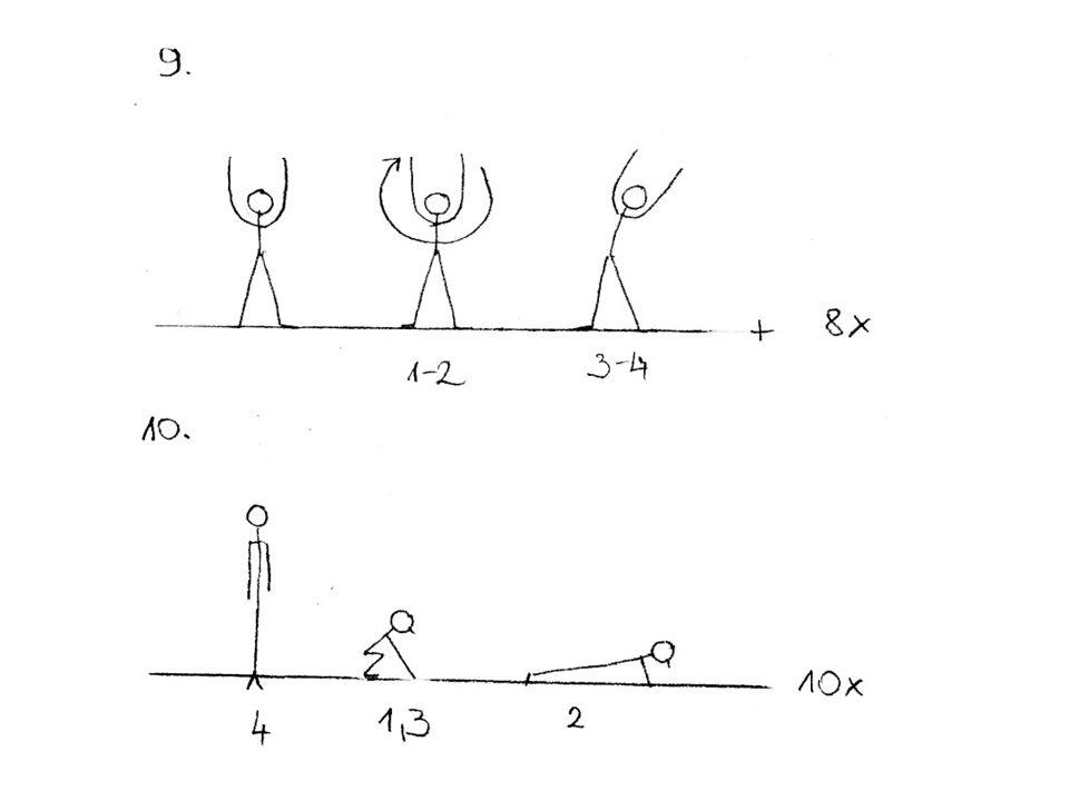 Segítségadás módja: két segítővel, két oldalon, a tanulóhoz közel állva, a közelebbi kézzel a combhajlítójánál emelve, a másik kézzel a távolabbi oldalon lévő segítő, a csípőjét megfogva segít átforgatni a tanulót kézálláson át állásba.