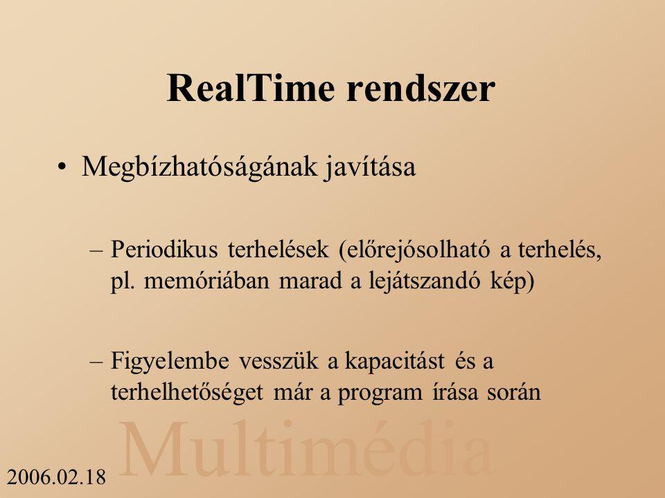 Multimédia 2006.02.18 RealTime rendszer Megbízhatóságának javítása –Periodikus terhelések (előrejósolható a terhelés, pl. memóriában marad a lejátszan