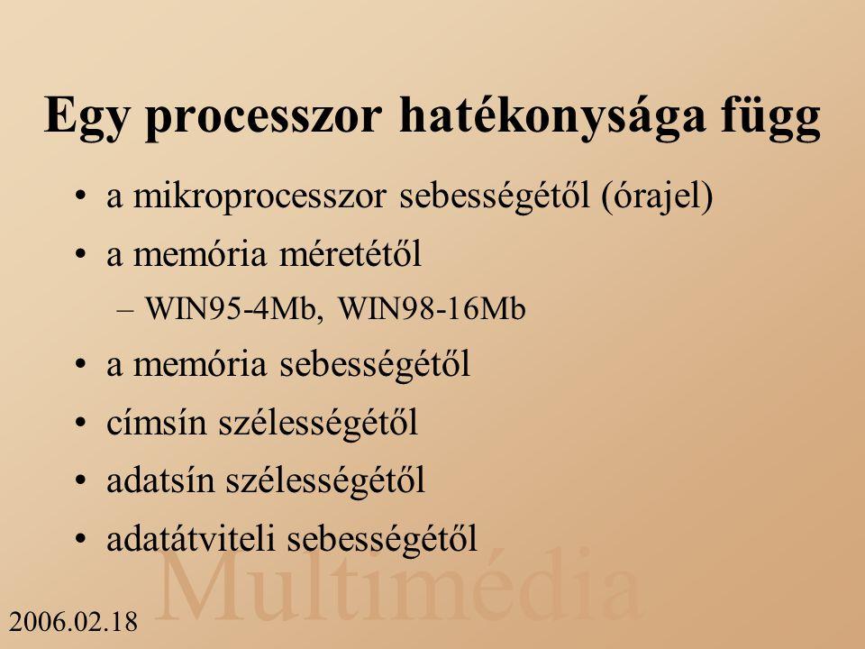 Multimédia 2006.02.18 Egy processzor hatékonysága függ a mikroprocesszor sebességétől (órajel) a memória méretétől –WIN95-4Mb, WIN98-16Mb a memória se