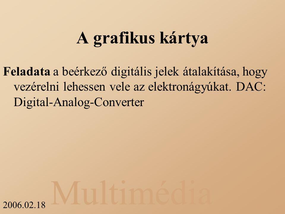 Multimédia 2006.02.18 A grafikus kártya Feladata a beérkező digitális jelek átalakítása, hogy vezérelni lehessen vele az elektronágyúkat. DAC: Digital