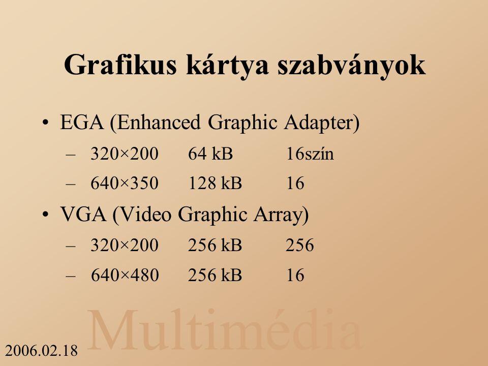 Multimédia 2006.02.18 Grafikus kártya szabványok EGA (Enhanced Graphic Adapter) –320×20064 kB16szín –640×350128 kB16 VGA (Video Graphic Array) –320×20