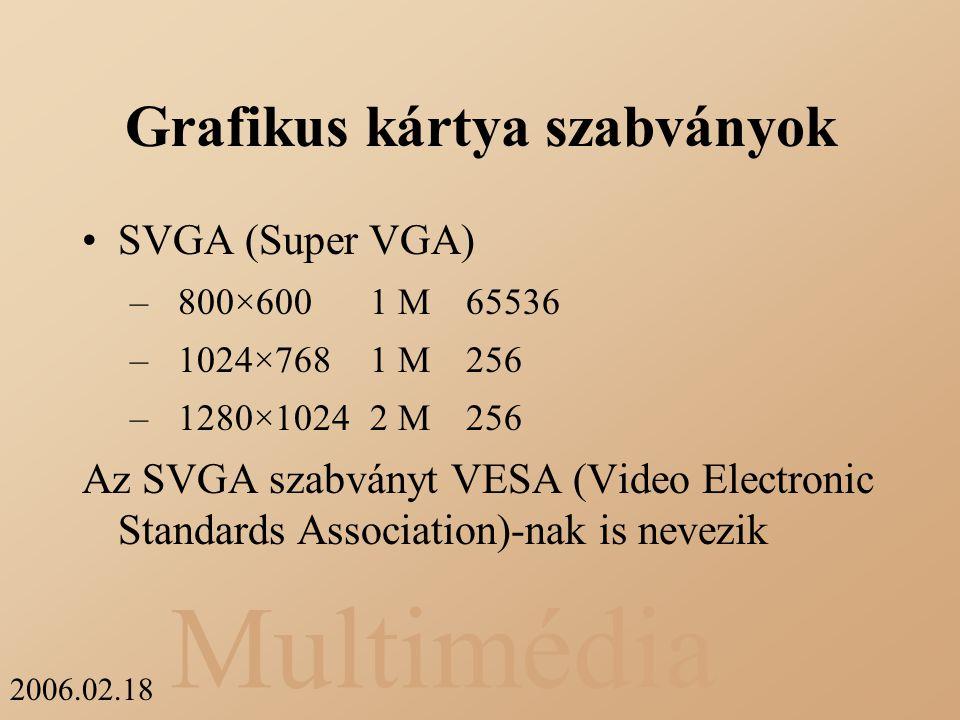 Multimédia 2006.02.18 Grafikus kártya szabványok SVGA (Super VGA) –800×6001 M65536 –1024×7681 M256 –1280×10242 M256 Az SVGA szabványt VESA (Video Elec