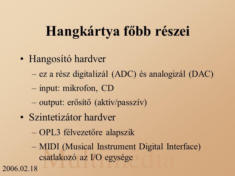 Multimédia 2006.02.18 Hangkártya főbb részei Hangosító hardver –ez a rész digitalizál (ADC) és analogizál (DAC) –input: mikrofon, CD –output: erősítő