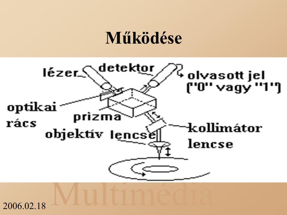 Multimédia 2006.02.18 Működése
