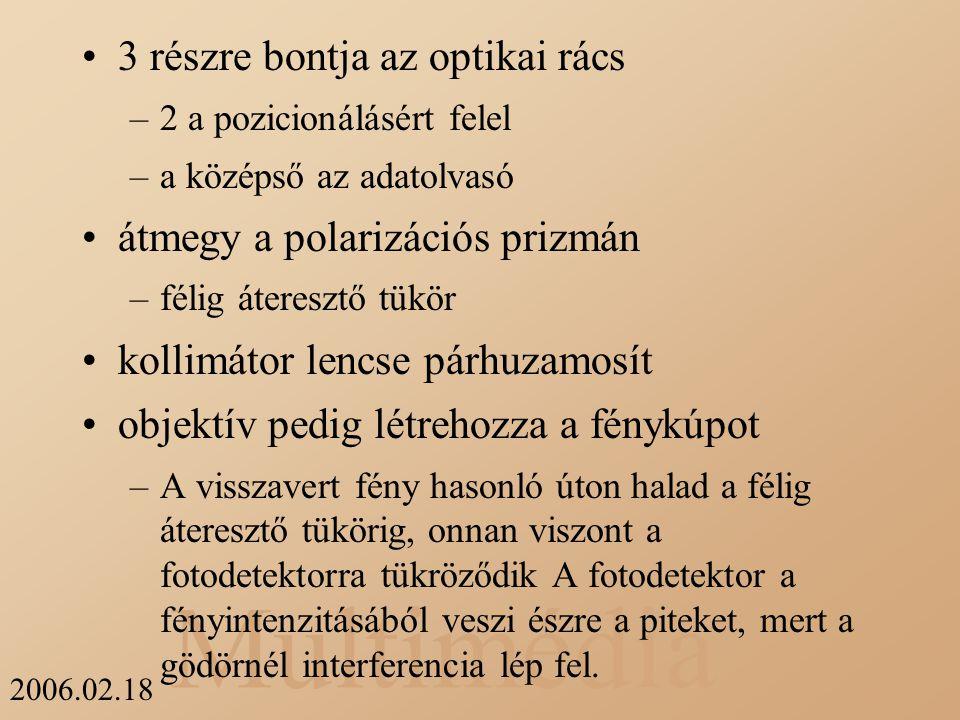 Multimédia 2006.02.18 3 részre bontja az optikai rács –2 a pozicionálásért felel –a középső az adatolvasó átmegy a polarizációs prizmán –félig áteresz