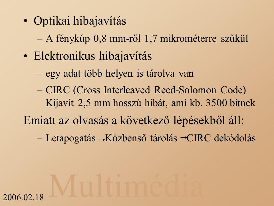 Multimédia 2006.02.18 Optikai hibajavítás –A fénykúp 0,8 mm-ről 1,7 mikrométerre szűkül Elektronikus hibajavítás –egy adat több helyen is tárolva van