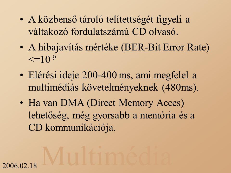 Multimédia 2006.02.18 A közbenső tároló telítettségét figyeli a váltakozó fordulatszámú CD olvasó. A hibajavítás mértéke (BER-Bit Error Rate) <=10 -9