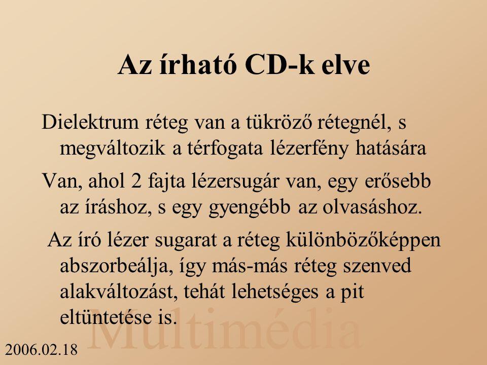 Multimédia 2006.02.18 Az írható CD-k elve Dielektrum réteg van a tükröző rétegnél, s megváltozik a térfogata lézerfény hatására Van, ahol 2 fajta léze