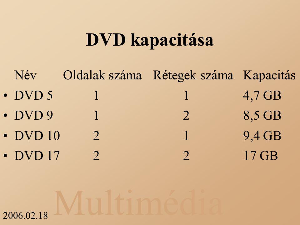 Multimédia 2006.02.18 DVD kapacitása NévOldalak számaRétegek számaKapacitás DVD 5114,7 GB DVD 9128,5 GB DVD 10219,4 GB DVD 172217 GB