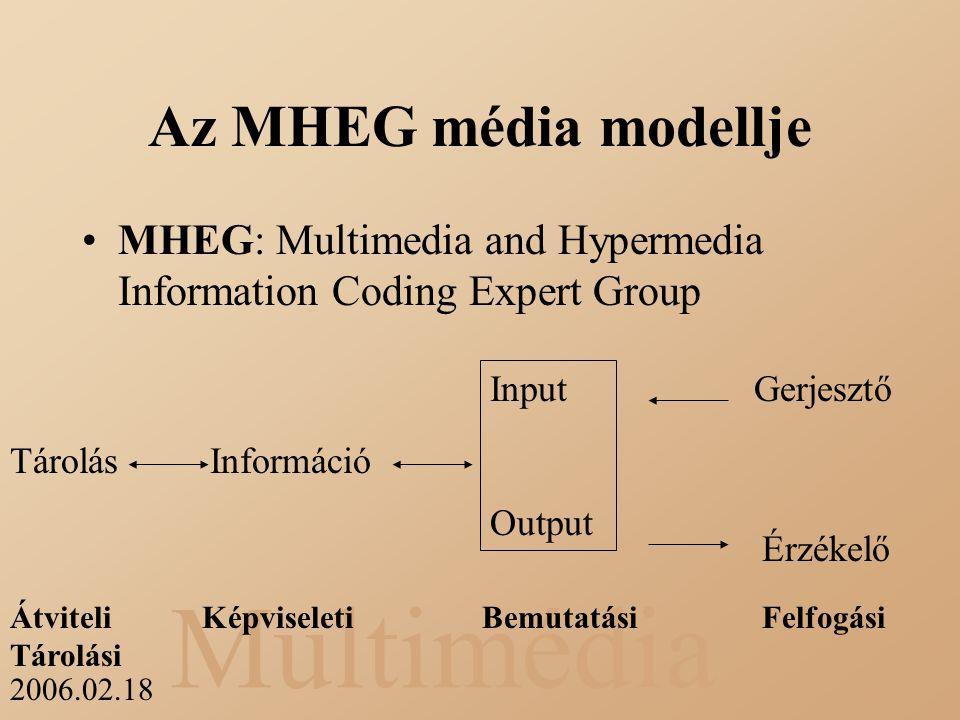 Multimédia 2006.02.18 Az MHEG média modellje MHEG: Multimedia and Hypermedia Information Coding Expert Group TárolásInformáció Input Output Gerjesztő