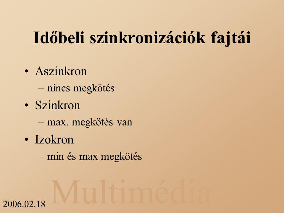 Multimédia 2006.02.18 Időbeli szinkronizációk fajtái Aszinkron –nincs megkötés Szinkron –max. megkötés van Izokron –min és max megkötés