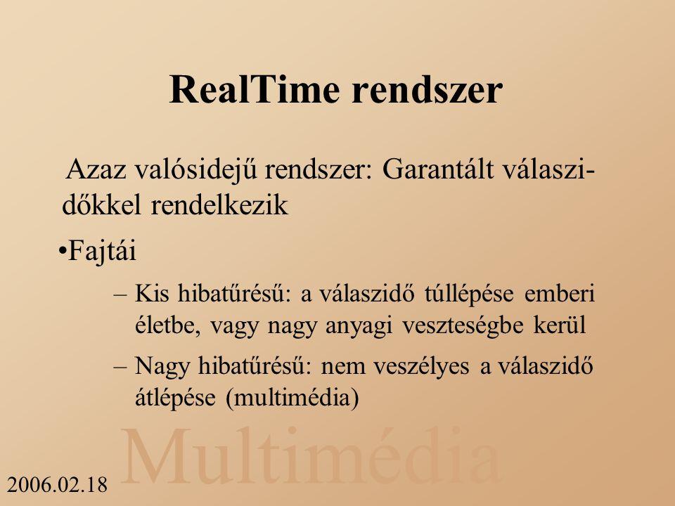 Multimédia 2006.02.18 RealTime rendszer Azaz valósidejű rendszer: Garantált válaszi- dőkkel rendelkezik Fajtái –Kis hibatűrésű: a válaszidő túllépése