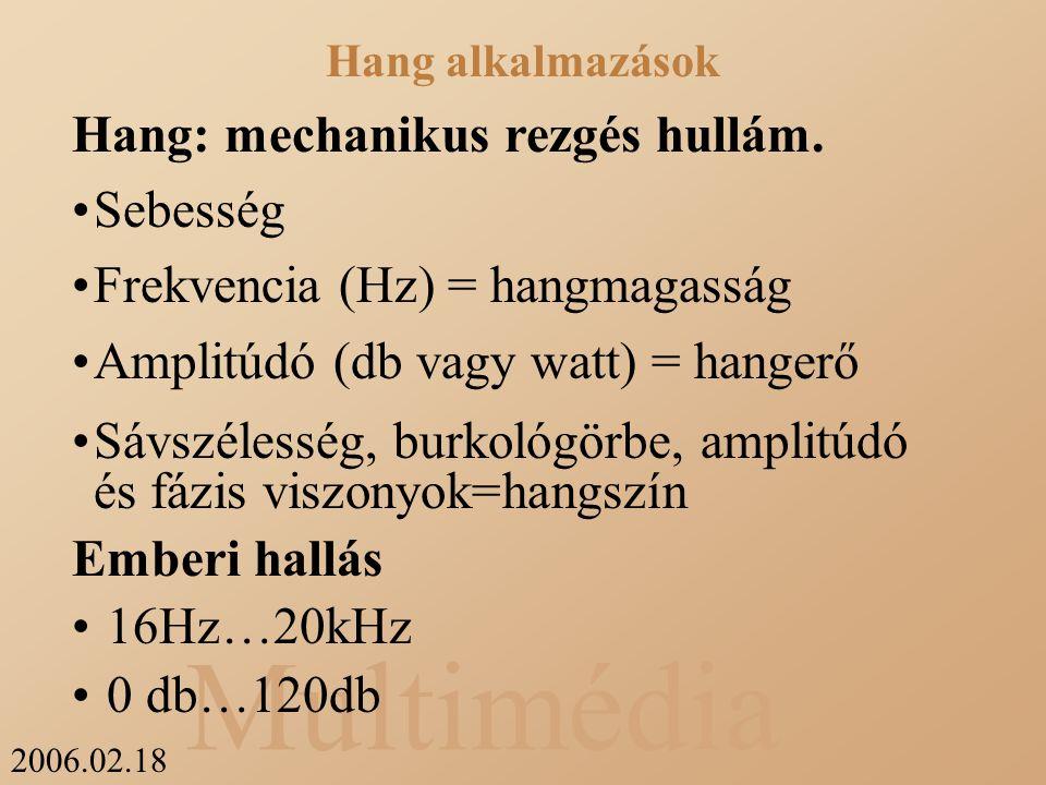 2006.02.18 Multimédia Hang: mechanikus rezgés hullám.