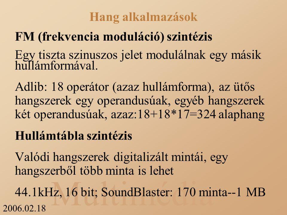 2006.02.18 Multimédia FM (frekvencia moduláció) szintézis Egy tiszta szinuszos jelet modulálnak egy másik hullámformával.