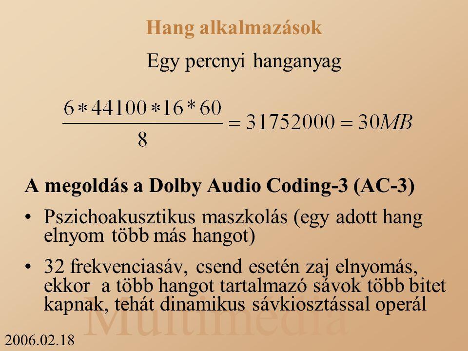 2006.02.18 Multimédia Egy percnyi hanganyag A megoldás a Dolby Audio Coding-3 (AC-3) Pszichoakusztikus maszkolás (egy adott hang elnyom több más hangot) 32 frekvenciasáv, csend esetén zaj elnyomás, ekkor a több hangot tartalmazó sávok több bitet kapnak, tehát dinamikus sávkiosztással operál Hang alkalmazások