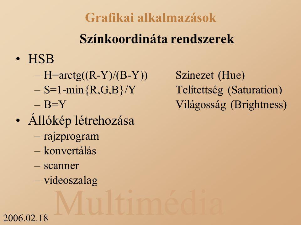 2006.02.18 Multimédia Színkoordináta rendszerek HSB –H=arctg((R-Y)/(B-Y))Színezet (Hue) –S=1-min{R,G,B}/YTelítettség (Saturation) –B=Y Világosság (Brightness) Állókép létrehozása –rajzprogram –konvertálás –scanner –videoszalag Grafikai alkalmazások