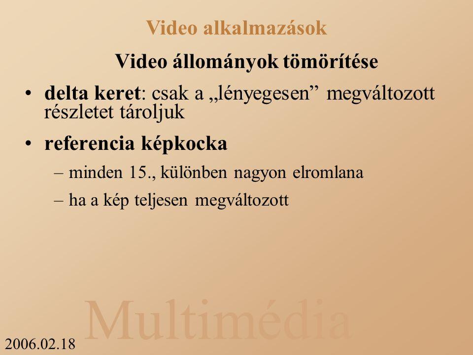 """2006.02.18 Multimédia Video állományok tömörítése delta keret: csak a """"lényegesen megváltozott részletet tároljuk referencia képkocka –minden 15., különben nagyon elromlana –ha a kép teljesen megváltozott Video alkalmazások"""