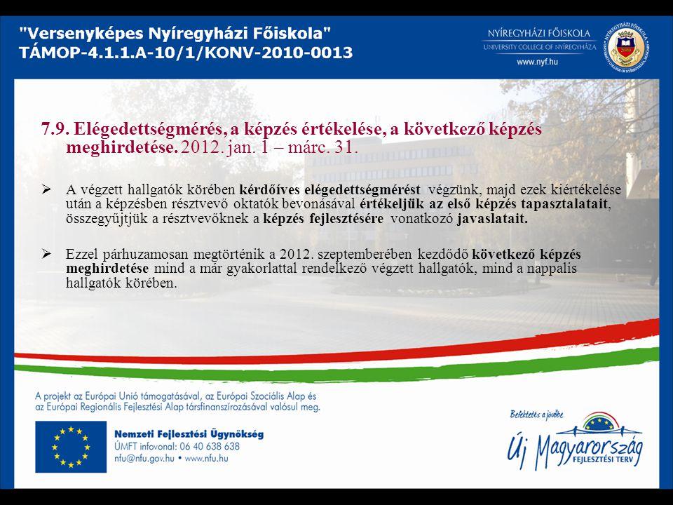 7.9. Elégedettségmérés, a képzés értékelése, a következő képzés meghirdetése. 2012. jan. 1 – márc. 31.  A végzett hallgatók körében kérdőíves elégede