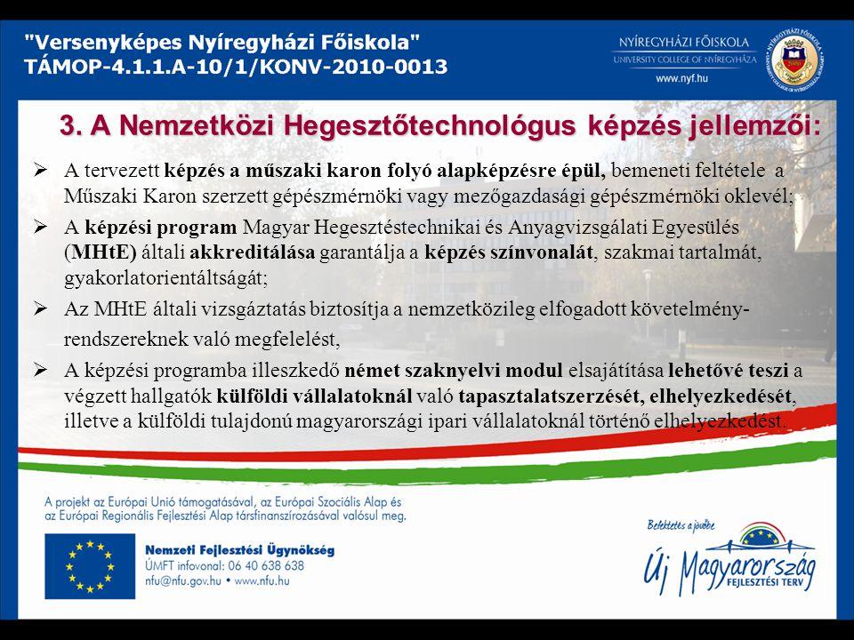 7.8.Vizsgára való felkészítés, elméleti vizsgáztatás megszervezése, lebonyolítása: 2011.