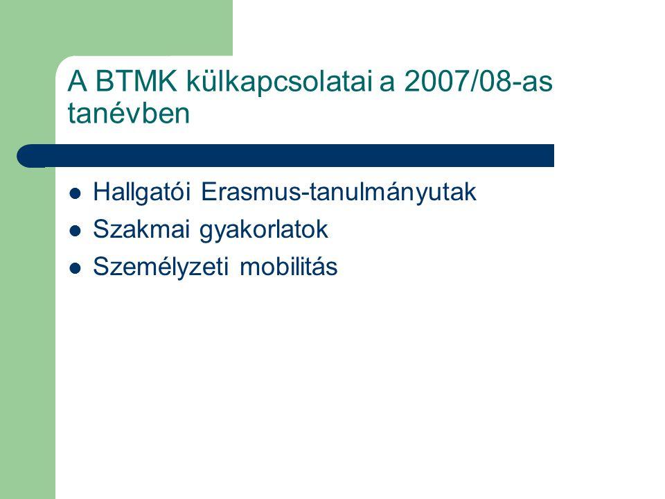 A BTMK külkapcsolatai a 2007/08-as tanévben Hallgatói Erasmus-tanulmányutak Szakmai gyakorlatok Személyzeti mobilitás