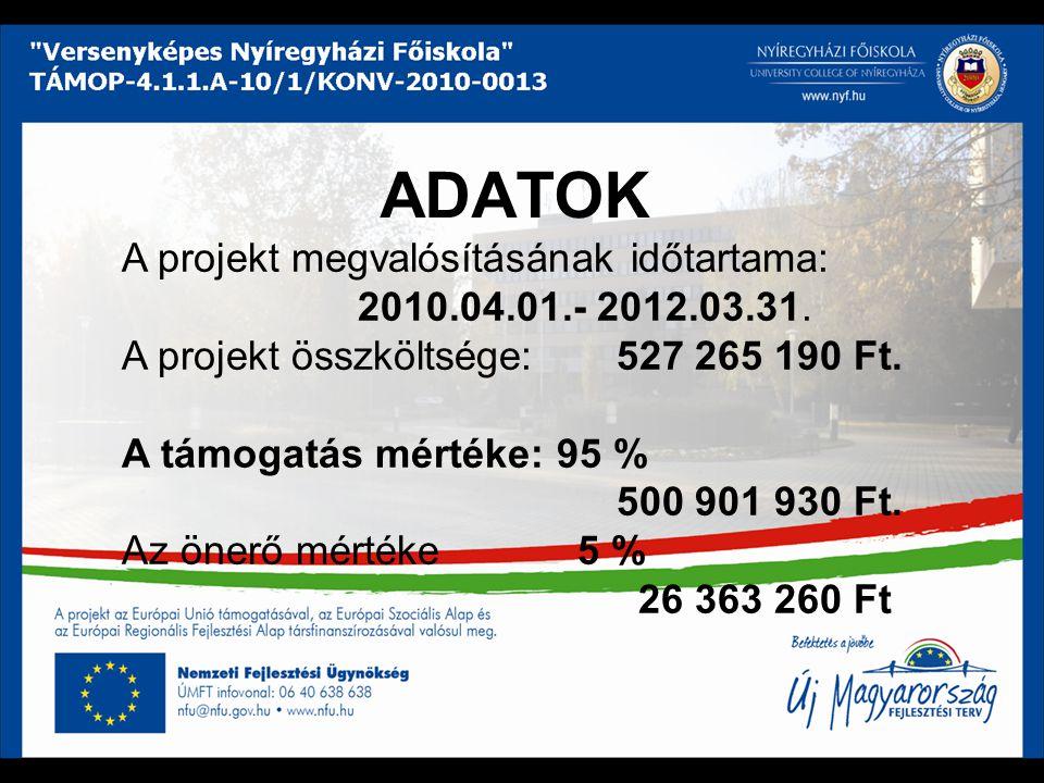 ADATOK A projekt megvalósításának időtartama: 2010.04.01.- 2012.03.31.