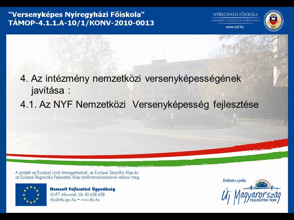 4. Az intézmény nemzetközi versenyképességének javítása : 4.1.